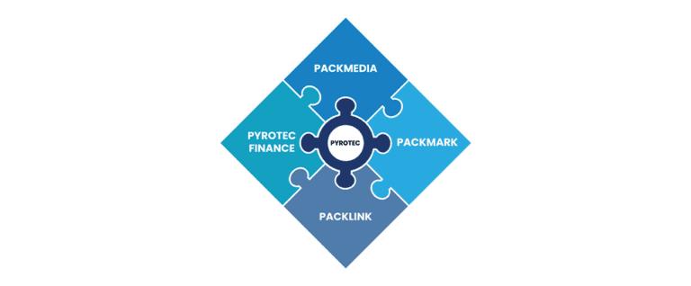 IGPackMark Blog Oct Digital Boost Sales For Web
